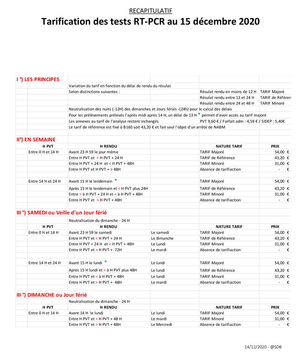 SDB_201214_tableau_recapitulatif_tarification-covid_15-decembre-2020.png